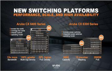 Aruba giới thiệu danh mục chuyển mạch mới CX 6300 và CX 6400 Series