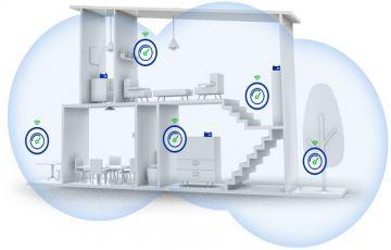 Giải pháp Wifi Mesh với Cisco Meraki và Aruba