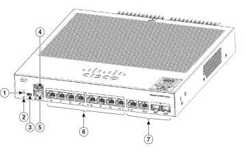 Tổng quan dòng sản phẩm Switch Cisco Catalyst C1000   Models 8-port – 16-port